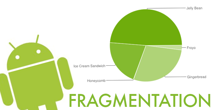 android-fragmenation-october-2013
